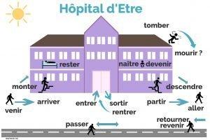 """Hôpital """"d'être"""""""