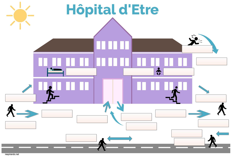 Hôpital d'être trous
