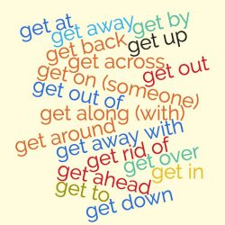 GET – Phrasal Verb with Synonyms and Examples